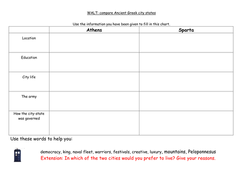 Athens and Sparta differentiated lesson | Teaching Resources