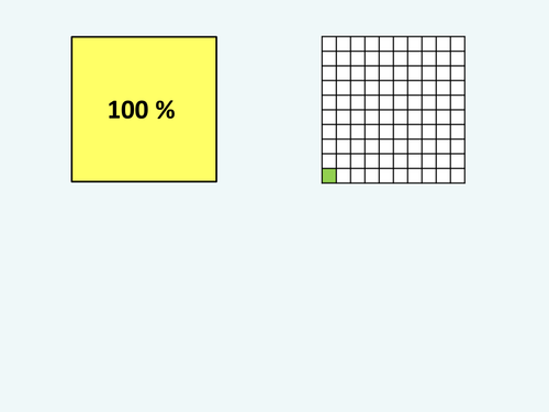 Percentages - Fractions - Decimals