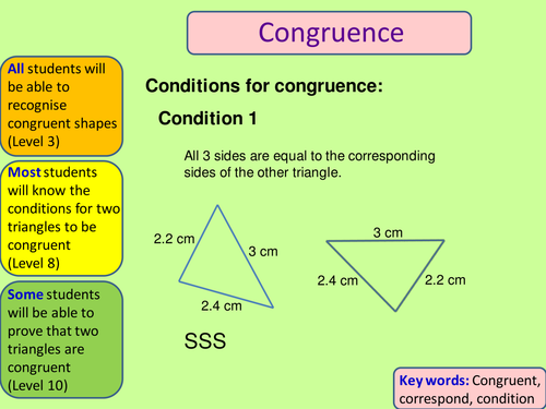 Conditions for congruence