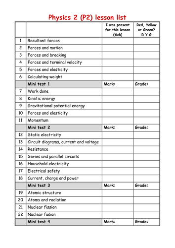 AQA P2 mini tests with mark schemes and ums