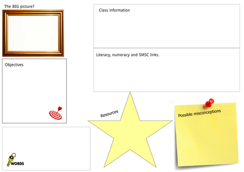 Trainee/NQT 5 minute lesson plan (adapted)