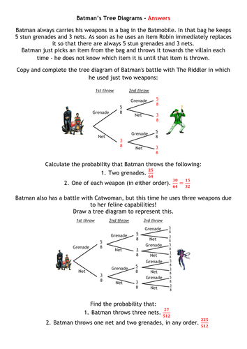 Batman and ironman tree diagrams by alutwyche teaching resources tes ccuart Images