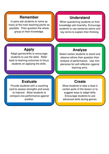 Blooms Q Cards for Teachers