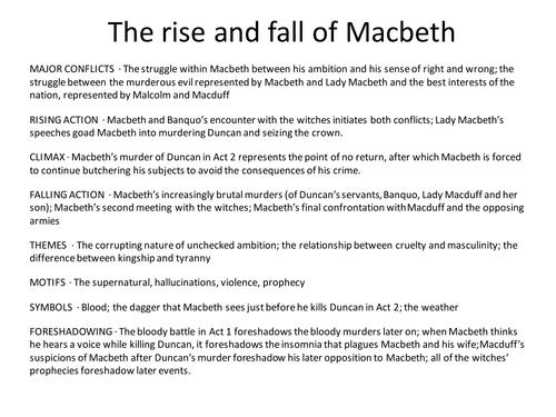 William Shakespeares Macbeth By Sean68 Teaching Resources Tes