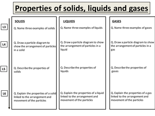 Solids Liquids Gases by brmckie Teaching Resources Tes – Solids Liquids and Gases Worksheets