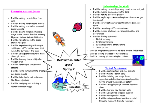 Space topic web by jeni0 teaching resources tes for Room planning website