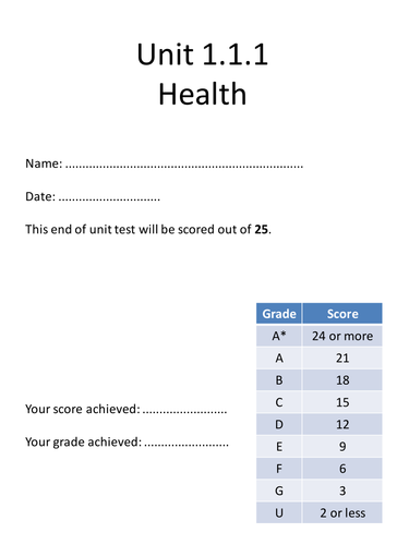 GCSE PE Edexcel End of Unit Tests