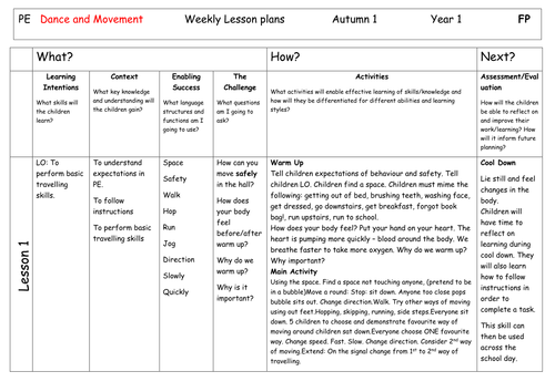 how to write a lesson plan for primary years