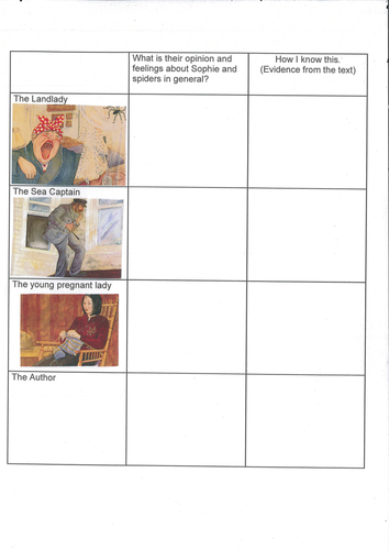 Sophies masterpiece guided reading activity by krcsprimary sophies masterpiece guided reading activity by krcsprimary teaching resources tes sciox Gallery