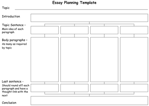 Essay planning template by jamakex teaching resources tes for How to write a project plan template