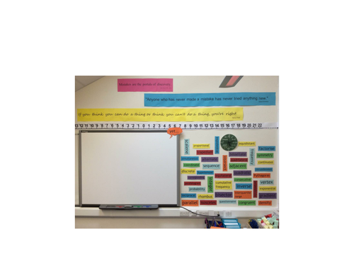 Classroom Display Ideas Ks3 ~ Maths classroom displays by complex number teaching