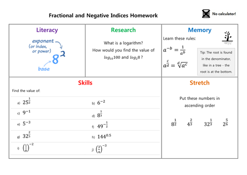 Fractional and negative indices homework by mrsmorgan1 Teaching – Fractional Indices Worksheet