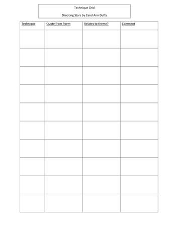Technique Grid