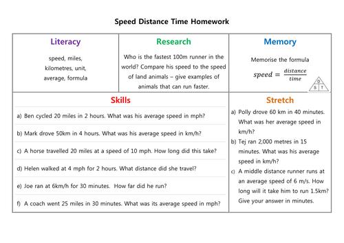 Speed Distance Time Homework By Mrsmorgan1 Teaching Resources Tes
