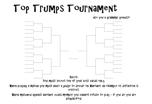 Grammar Top Trumps - Grammar Terms - SPaG