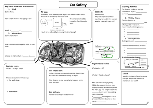 car safety summary sheet by paulat77 teaching resources. Black Bedroom Furniture Sets. Home Design Ideas