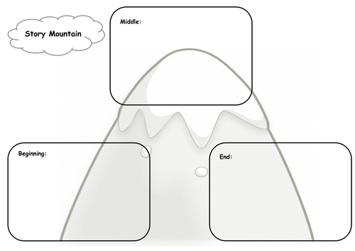 Simple story mountain by lorent teaching resources tes for Story planner free