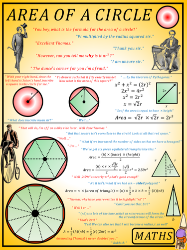 Maths Posters - Area of a Circle
