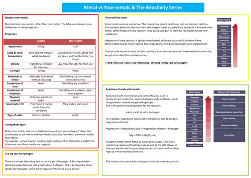 My Metal vs Non-metals & reactivity series summary