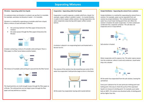 Separating Mixtures Experiment Worksheet by missmunchie Teaching – Separating Mixtures Worksheet
