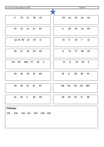 Differentiated ordering numbers challenges
