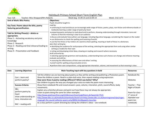 essay job sample nursing reflective