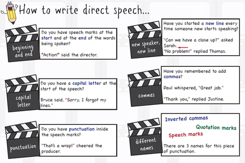 Speech marks/punctuation reminder mat