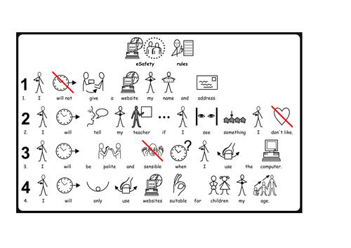 Widgit (symbol) esafety rules