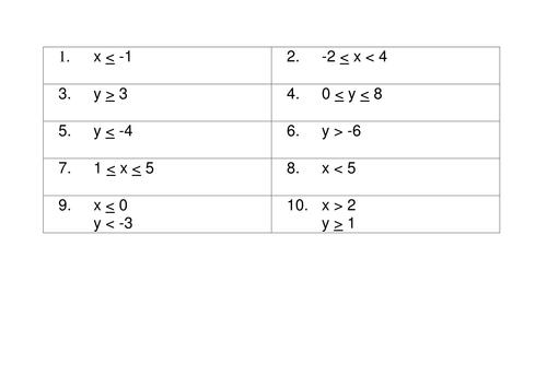 Shading inequalities - horizontal vertical lines