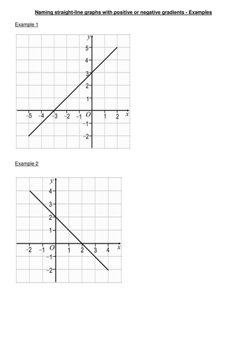 Quiz   Worksheet   Writing   Graphing Standard Form Linear Equations together with Line Graph Worksheets moreover  also Equation of Perpendicular Line Through a Point   Math Worksheets Go additionally  as well Pre Alge Worksheets   Linear Functions Worksheets additionally y mx c by mariomonte40   Teaching Resources   Tes together with Sage Calculus Tutorial   Tangent Lines also Pre Alge Worksheets   Linear Functions Worksheets furthermore Sketch The Graph Of Each Line at PaintingValley     Explore furthermore Line Plot Worksheets   Free    monCoreSheets further 3d Graph Worksheet   Problems   Solutions together with Pre Alge Worksheets   Linear Functions Worksheets likewise Graphing Linear equations on excel   YouTube additionally Graphing Lines by Slope Intercept  solutions  ex les  videos in addition Choose the Graph Line Worksheet   Elace. on graphing y mx b worksheet