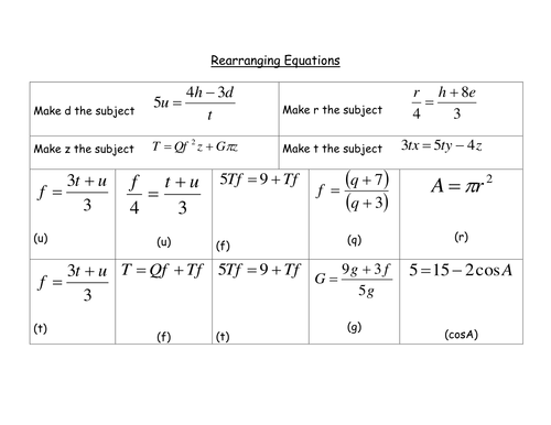 Rearranging Equations Worksheet KS3 GCSE by bcooper87 – Rearranging Formulas Worksheet
