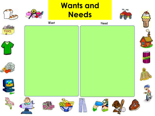 Difference between wants and needs by scotswhahae Teaching – Wants and Needs Worksheets