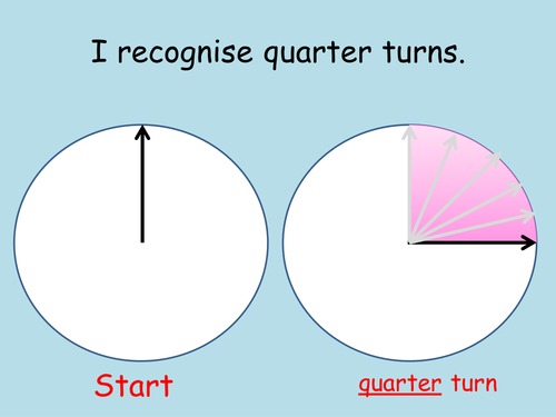 Whole, half, and quarter turns by tarnbop - Teaching Resources - Tes