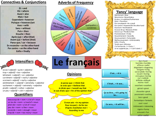 connectives in spanish for essays Do you know how to use spanish transition words and spanish transition phrasesthese are also known as spanish conjunctionsthis lesson will begin with spanish transition words and phrases related to cause and effect, it will continue with transition phrases related to explanation and clarification, then similarity and contrast, followed by.
