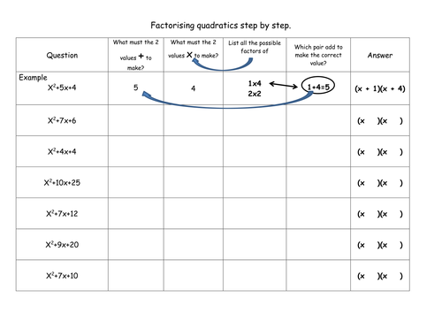 Worksheet Factorising Worksheet factorising quadratics step by worksheet labrown20 teaching resources tes