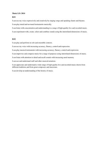 Queen choral arrangements by BenJames179   Teaching Resources