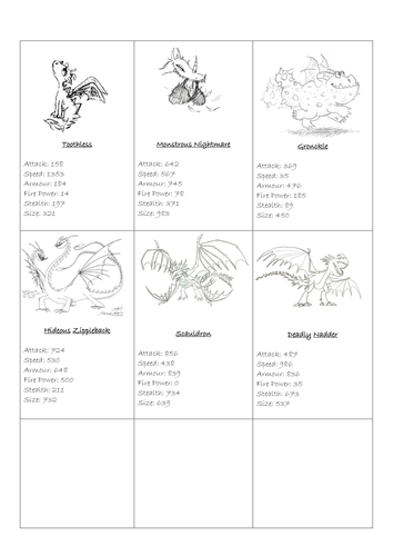 How to train your dragon top trumps by jilldenholm teaching how to train your dragon top trumps by jilldenholm teaching resources tes ccuart Images