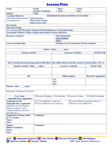 Detailed Lesson Plan Format Teaching Resources