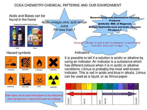 Ccea sa gcse chemistry module super summary by tpendleton teaching ccea sa gcse chemistry module super summary by tpendleton teaching resources tes urtaz Image collections