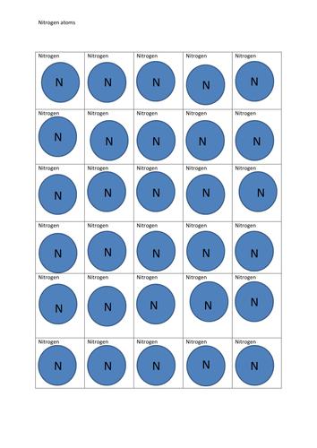 formula sort cards