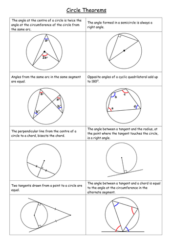 GCSE - Circle Theorems by DrFrostMaths | Teaching Resources