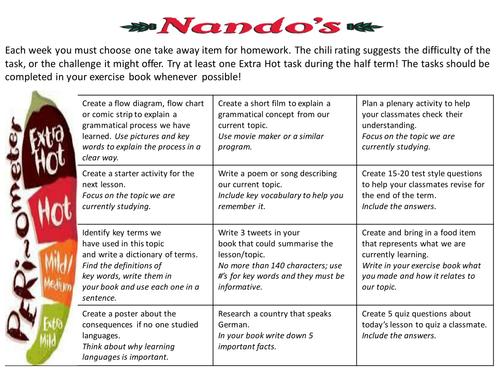 Nandos Takeaway Homework By Frauparis Teaching Resources