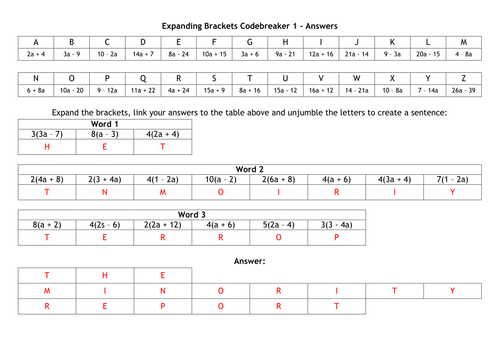Codebreaker Expanding Brackets by alutwyche Teaching Resources – Maths Code Breaker Worksheets