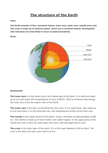 Earths layers by rhiannonlumgair teaching resources tes ccuart Images