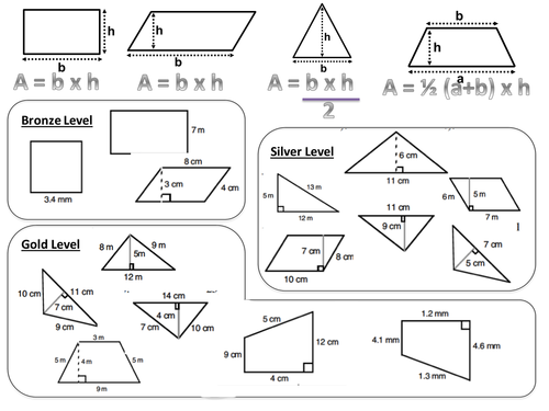 Area Revision Sheet by amybrookes1988 Teaching Resources Tes – Area of Parallelograms Worksheet