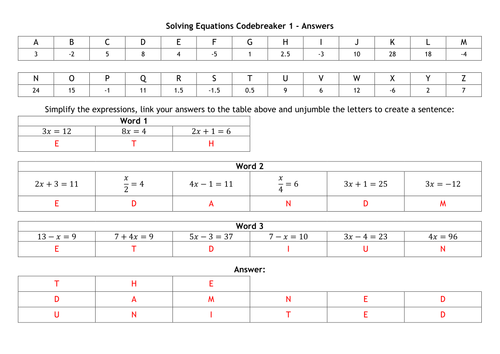 Codebreaker Solving Equations by alutwyche Teaching Resources – Maths Code Breaker Worksheets