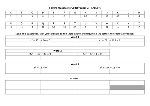 Codebreaker Solving Quadratics Factorising By Alutwyche