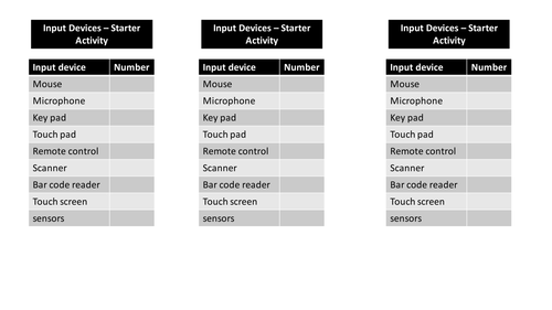 Input devices starter activity