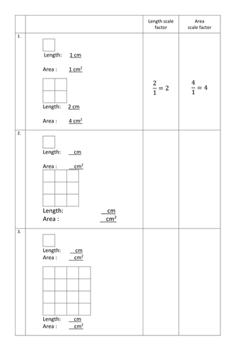 Introduction to area scale factors