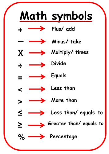 Math symbols by louisebg51 - Teaching Resources - Tes